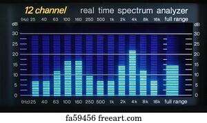 Free Spectrum Analyzer Art Prints and Wall Artwork | FreeArt