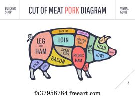 cut of meat set poster butcher diagram_fa37958784 free meat diagrams art prints and wall artwork freeart