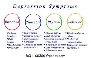 free art print of symptoms of depression freeart fa52865620