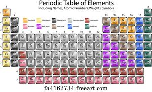 Free art print of periodic table of the elements periodic table art print periodic table of elements urtaz Image collections