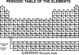 image about Periodic Table Printable known as No cost artwork print of Periodic Desk of the Things Radon