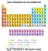 Art Print   Periodic Table Spanish